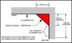Smoke Detector Picture 2